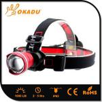 Super Bright Rechargeable T6 CREE LED Head Lamp-OK-HT08