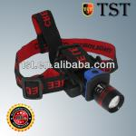 High quality plastic alloy material zoom head lamp-TST0280396