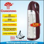 emergency led light manufacturer-CR- 1067PD
