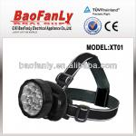 12 LED rechargeable headlamp-BFL-XT01