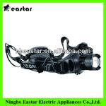 NEW 1W LED Headlamp-H006 led headlamp