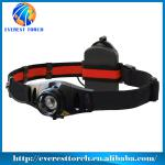 High power outdoor AAA battery led headlamp-TX-H1