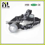 New arrival China manufacture led auto head lamp-auto head lamp-NL-W10