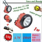 Mini 1W 2.8Ah LED Miner Cap Light Lamp Mining Camping Headlamp-HS-H10W001