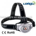LY-8301-9L camping led headlamp-LY-8301-9L