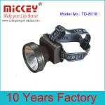 Bicycle headlamp-TD-8018