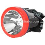 Rechargeable Environmental LED Headlight LED Headlamp-GT-8651