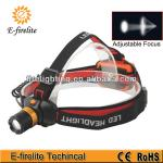 Aluminium Zoom adjustable LED headlamp with CREE Q5 LED-EF-6001