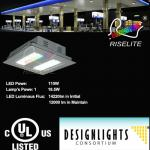 DLC/ES-UL-Service Station- 150Watt-12000Lumen-120Deg-120/277Volt-fuel pump for gas stations-outdoor canopy light-RL-GS-150W-CREE