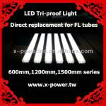 1.5m 43W led tri-proof light waterproof lighting for food process and clean room-XP-PL3043