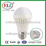 12w replace lighting bulbs h7 24v 70w on hot selling-YLL-BU-12W