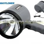 portable rechargeable halogen spotlight-MF-20401