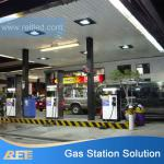IES Offered, 80W 90W 100W LED Petrol Station Canopy-RT-HBFL