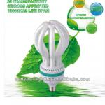 Lotus high quality low price old factory sales Energy Saving Lamp-T5-4U-HL-65W