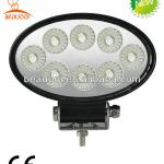 Outdoor LED 3W X 8LED led flood work lights-BE-2H0102-24