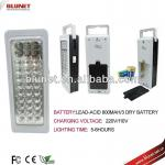 Hot Item with CE RoHs 33LED 800mAH rechargeable fire emergency light-3316LED